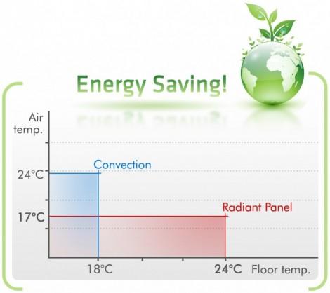 prihranek-energije