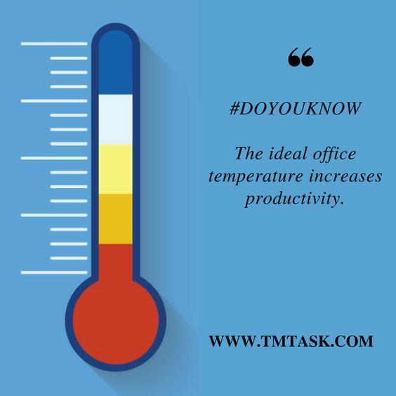 temperatura-produktivnost