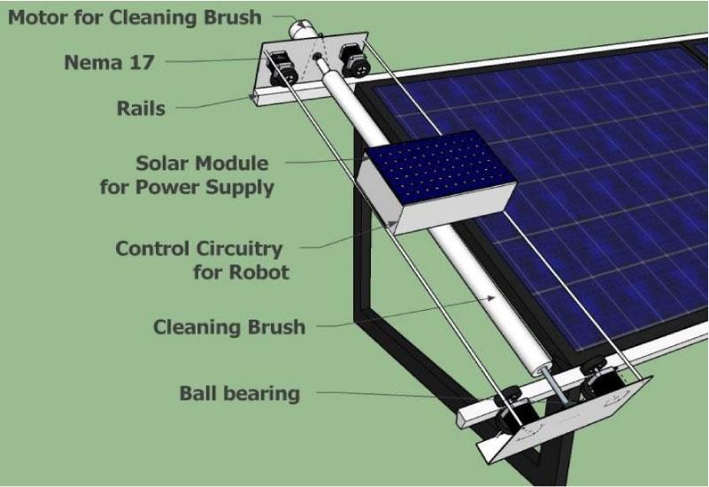 prototip-naprave-za-samociscenje-solarnih-panelov